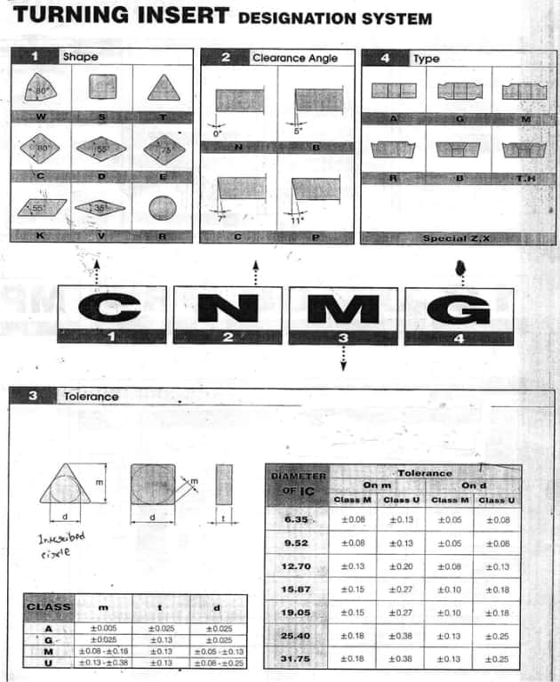 cnc-training-gurgaon-turning-insert-cnc-machine
